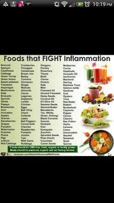 Inflammation Fighting Foods/Rheumatoid Arthritis
