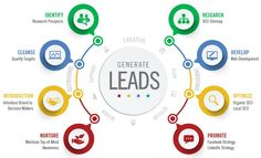 I Can Show You I Got 3443 Leads Within 72 Hours Without Even Lifting A Finger! The Best Part Is It Is 100% Free! Click here ==> http://moneyline-funnel.crypto-multiplier.com