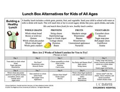 Lunch Box Alternatives for Kids of All Ages from UC Davis Children's Hospital.