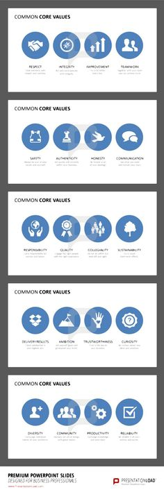 """For your next presentation about your company's core values our team has carefully chosen diverse quotations to make your presentation more vivid. Download our brand new set """"Company Core Value"""" now at http://www.presentationload.com/company-core-value-powerpoint-template.html"""