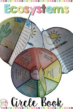 Help your students explore ecosystems with this engaging ecosystems circle book! In this resource you will find the option to create a circle book for one particular ecosystem, or a circle book for multiple ecosystems and their characteristics. Science Resources, Science Experiments Kids, Science Lessons, Science Activities, Science Projects, Life Science, Science Fun, Third Grade Science, Middle School Science