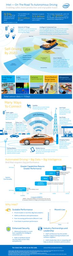 Autonomous driving with the IoT