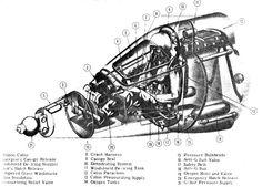 Bell X-2 cockpit arrangement