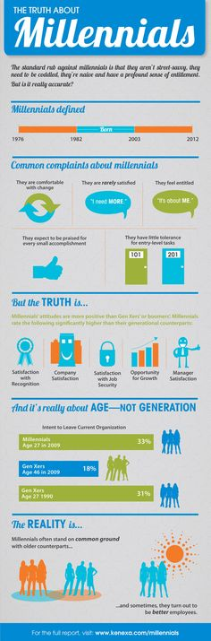 The Truth About Millennials  Turns out Millennials are not so different from young folks of times past, and when they are different they tend to be more positive…at least in ter