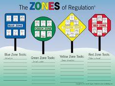 The Zones of Regulation.