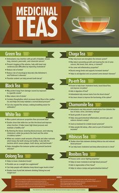 Cleanse & nourish -- medicinal tea infographic, including green, herbal, and mushroom teas Health And Nutrition, Health And Wellness, Health Tips, Health Fitness, Fitness Hacks, Health Care, Fitness Quotes, Fitness Motivation, Nutrition Drinks
