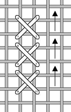 Cross-stitch Tips
