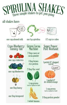 Spirulina Smoothies - Cranberries, blueberries, honey, spirulina, almond milk, hempseed, cocoa or cacao powder, brown rice protein, flax seed, spinach, kale, banana, carrot, orange,
