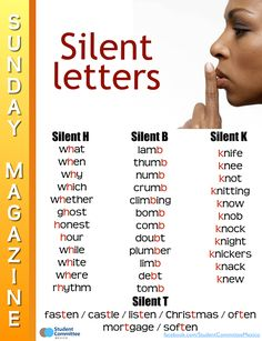 Forum | ________ Learn English | Fluent LandSilent Letters | Fluent Land