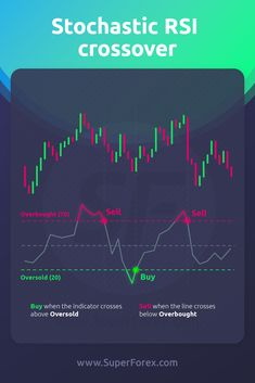 SuperForex is a global ECN broker that offers online currency trading, CFD, stocks, commodities, futures and precious metals via trading platform Intraday Trading, Trading Quotes, Stock Trading Strategies, Trade Finance, Stock Charts, Cryptocurrency Trading, Stock Market, Crossover, Note Sheet