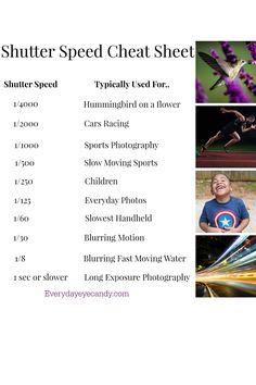 Shutter Speed Cheat Sheet