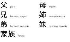 Varios ejemplos de kanjis. El signo expresa el significado de la palabra sin indicar su fonética.
