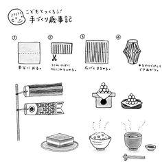 「手づくり歳時記」(『別冊PHP増刊号』連載) Japanese Illustration, Illustrations Posters, Comics, Drawings, Artwork, Cute, Inspiration, Animals, Pattern