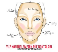 For New Beginners … Face Contouring, Blush And Lipstick – Cosmetic Ideas Face Contouring, Eyeliner, Like4like, Hair Makeup, Blush, Make Up, Lipstick, Cosmetics, Beauty