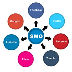 Social Media Optimization - SMO Services | EnquiryGate is a leading company in India, Delhi for Search Engine Marketing, SMO, Social Media Optimization Services.