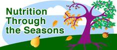 Seasonal Produce Guide w/ Nutritional Facts