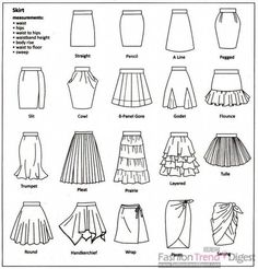 Style Chart clothing - Bing images