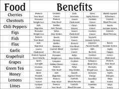 Food Benefits #2
