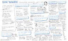 Sketchnotes: Conversations About Social Business (Jennifer Okimoto, IBM)