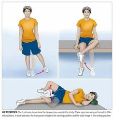 Patella Femoral Solutions is a comprehensive program of exercises ...