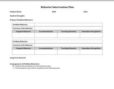 Behavior intervention plan template behavior intervention plan behavior intervention plan template bip pronofoot35fo Image collections