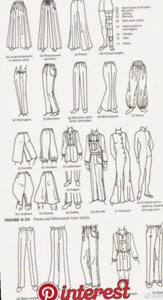 ✔ Fashion Design Sketches 2019 Source by damedevi design sketches Clothes Draw, Drawing Clothes, Fashion Terminology, Fashion Terms, Fashion History, Fashion Art, Vintage Fashion, Dress Fashion, Fashion Design Drawings