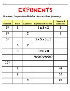 Number sense & Numeration: Exponents Worksheet - Complete the Missing Parts to the Table Math Teacher, Math Classroom, Teaching Math, Teaching Spanish, Math Worksheets, Math Resources, Math Activities, Math Help, Fun Math