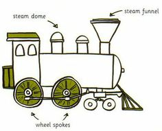 How to draw a steam engine.  Hello Transcontinental Railroad!