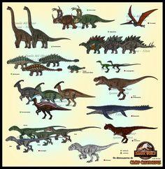 Jurassic Park Poster, Jurassic World Movie, Jurassic Park Toys, Jurassic Park 1993, Jurassic World Dinosaurs, Jurassic World Fallen Kingdom, Dinosaur Videos, Dinosaur Images, Dinosaur Land