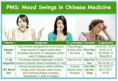 Mood swings pms