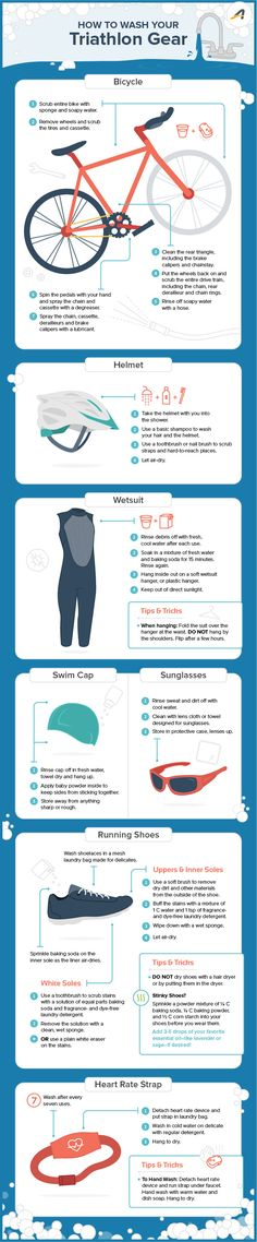 laundry infographic tri