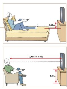 Useful Standard Dimensions For Home Furniture - Engineering Discoveries Tv Wall Design, House Design, Design Design, Tv Distance, Living Room Tv, Tv Unit, Interior Design Tips, Luxury Interior, Restaurant Design
