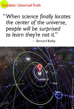 fizzdom.com science bernard bailey you are not here ego entitled universal truth universe