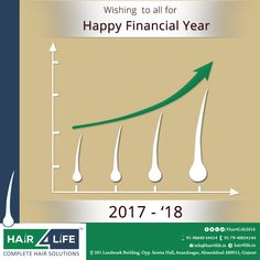 Today is an annual account closing date. Clear all our misunderstandings, hurt, anger, resentment, guilt, fears, rejections, failures, unforgiven, envy, misbehavior, mistakes and all negative feelings. Close the account. Wish u a very happy, healthy & wealthy new Financial Year  #HappyFinancialYear #HairTransplantinAhmedabad  #HairTreatmentsServicesInAhmedabad  #HairTreatmentsClinicInAhmedabad  #HairSolutionsServicesInAhmedabad   W:http://www.hair4life.in/   M:+91-79-40054144