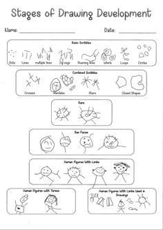 Stages of Drawing Development EYLF Resource - Senco - Kind Writing Area, Pre Writing, Writing Skills, Preschool Writing, Writing Activities, Preschool Activities, Child Development Stages, Development Milestones, Stages Of Writing