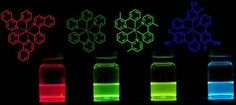 Studies on the photodegradation of red, green and blue phosphorescent OLED emitters