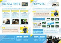 Pamphlet Design, Leaflet Design, Magazine Design, Corporate Brochure Design, Brochure Layout, Brochure Template, Scientific Poster Design, Yearbook Layouts, Yearbook Spreads