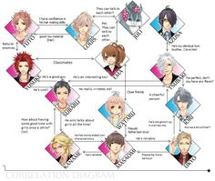 Brothers Conflict....Natsume is missing?