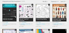 Geek out with other infographic lovers
