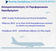 Περιφερειακά αεροδρόμια: Αντιδράσεις ΠΑΣΟΚ 2008. Αντιδράσεις ΣΥΡΙΖΑ 2014. Ωστόσο: Έσοδα 2,1 δις ευρώ και μεγάλες επενδύσεις
