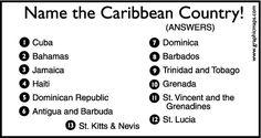 Cariba.gif (464×247). Map QuizHuman  GeographyContinentsGeologyHospitalityTourismCaribbeanClassroom  IdeasHomeschooling