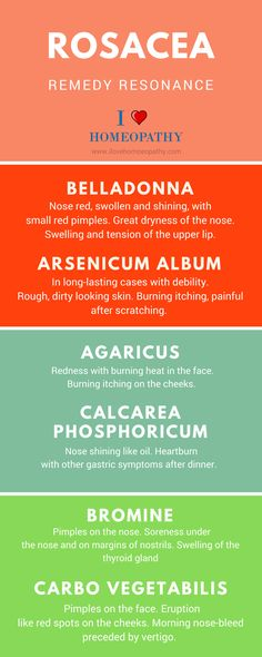 Homeopathy for Acne Rosacea
