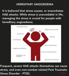 HAE, Hereditary Angioedema, chronic illness, rare disease, inherited condition.