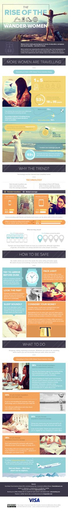 Infographic: Everything you need to know about female travel