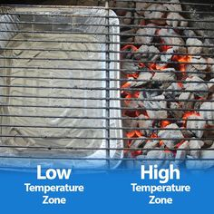 Stack briquettes to one side of the grill for high and low temperature zones.  Cook steak directly over the coals to sear the outside;  then move the meat to the low temperature
