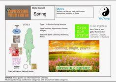 expressing your truth closet: Spring