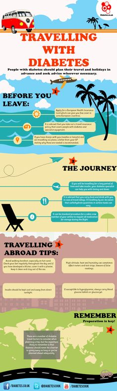 Travelling with diabetes infographic (some are no brainer type stuff other stuff may be things you never thought of)