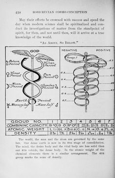 caduceus.   if you know anything  about this i shouldn't have to explain ... Occult Symbols, Ancient Symbols, Magick, Wicca, Pagan, Sacred Geometry, Runes, Egyptians, Priest