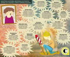 Denuncias de pólvora y peligros para los menores de edad. Publicado el 23 de diciembre de 2012.