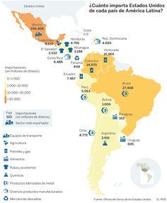 Lo que importa Estados Unidos de cada país de América Latina